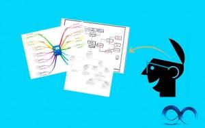 mapas-mentales-aplicaciones-usuales